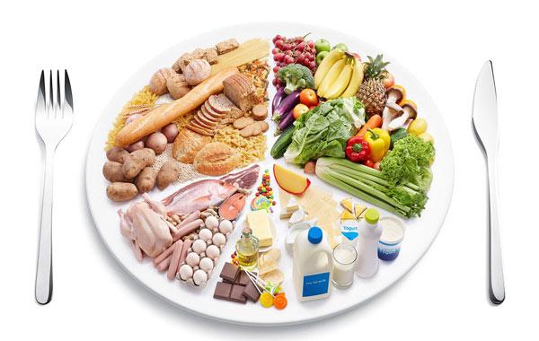 آداب تغذیه در طب اسلامی